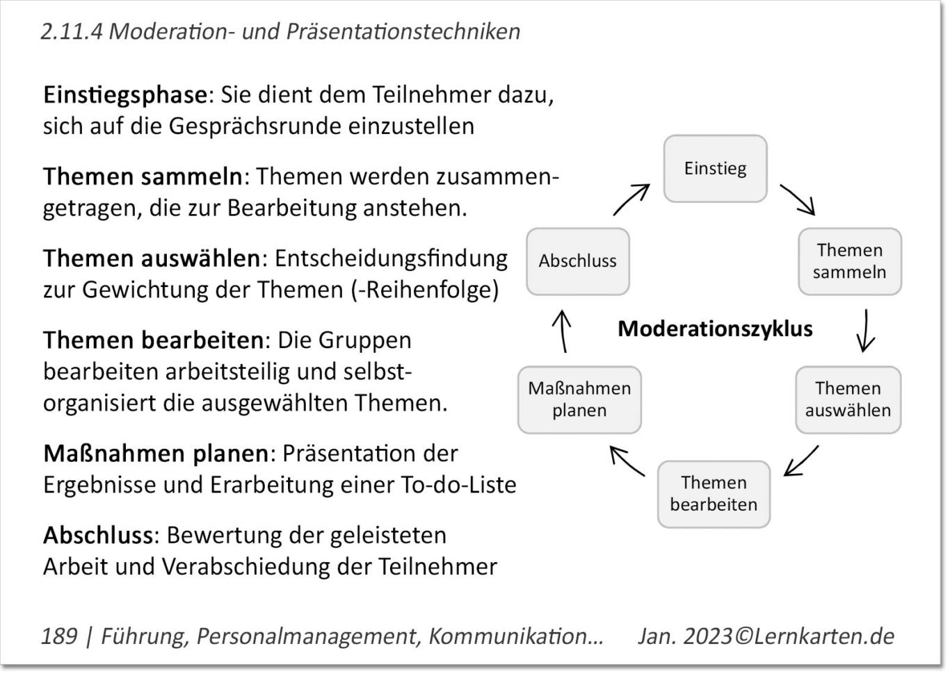 Führung und Personalmanagement Lernkarte Beispiel Handelsfachwirt IHK Antwort Moderationszyklus