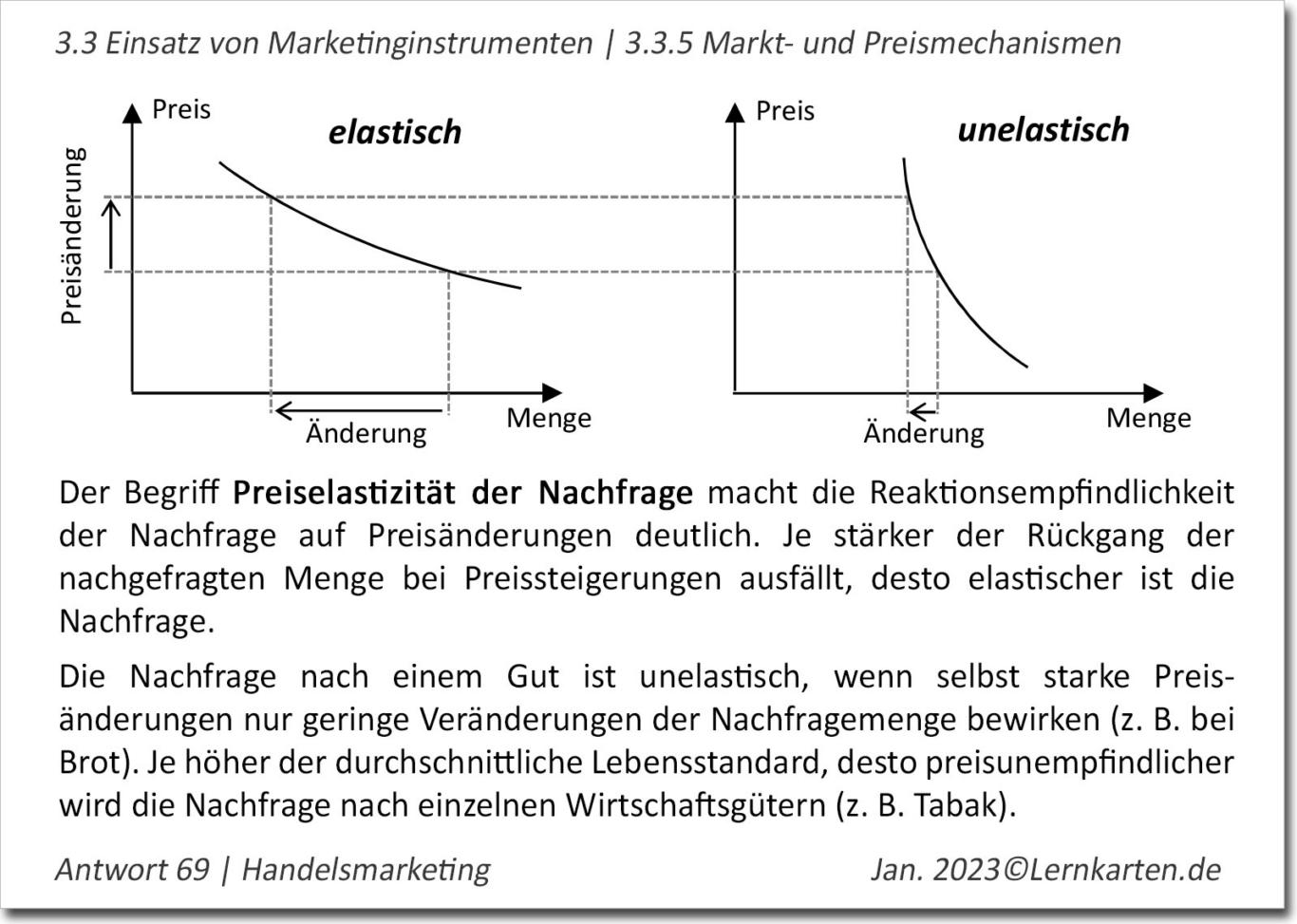 Handelsmarketing Lernkarte Beispiel Handelsfachwirt IHK Antwort Preiselastizität