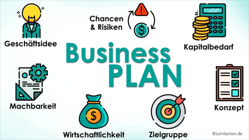 Businessplan-Handelswfachwirt-Wirtschaftsfachwirt-Prüfung